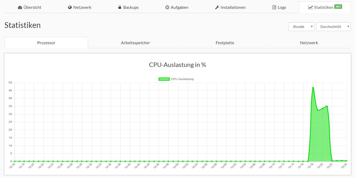 Prepaid SSD KVM Rootserver Webinterface Screenshot 7